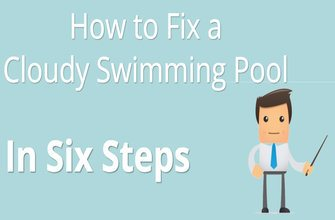 here 39 s how to quickly fix your cloudy swimming pool water in 6 steps. Black Bedroom Furniture Sets. Home Design Ideas